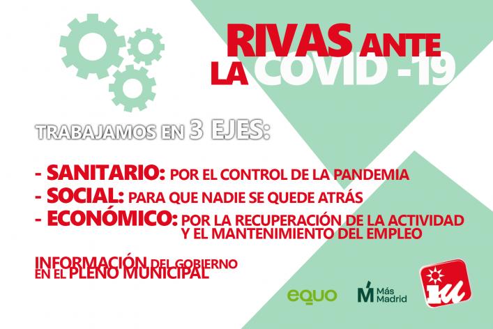 ejes COVID